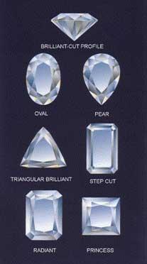 oblici dijamanata