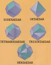 kristalni sustav