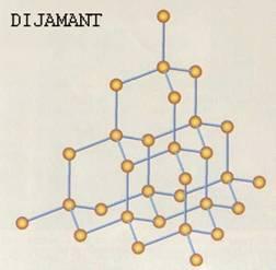 dijamanti - struktura